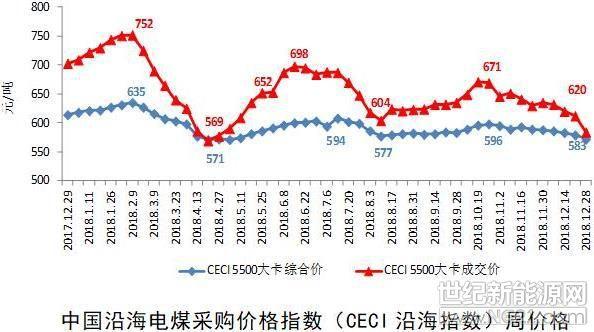 中电联发布《2018-2019年度全国电力供需形势分析