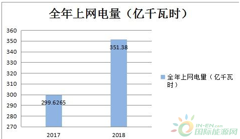 阳江核电6号机组具备商运条件 下半年步