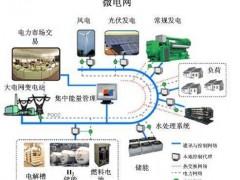 微电网是能源互联网的重要部分