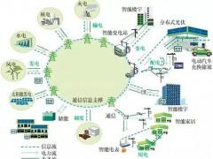 电力物联网让电网工作更便捷