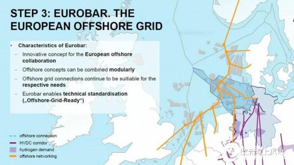 德国要建海上电网,海上风电专用!