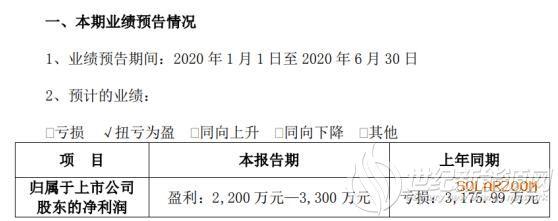 海南发展2020年上半年预计净利2200万元