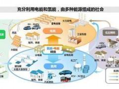 中俄合作研发廉价氢能电池